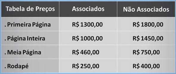 tabela2015
